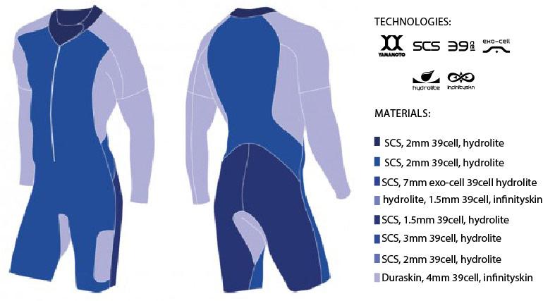 Orca Swimrun womens wetsuit